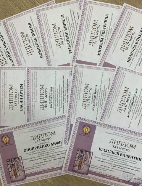 Победители и призеры районного конкурса чтецов «Живое поэтическое слово»