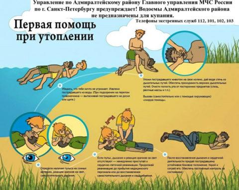 Меры безопасности и рекомендации при купании на водоеме
